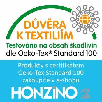 Certifikát OEKO-TEX STANDARD 100